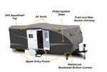 Travel Trailer Cover Details